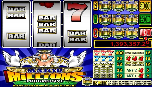 La slot progressive Major Millions - une machine à sous de casino en ligne qui plaît aux joueurs du Québec